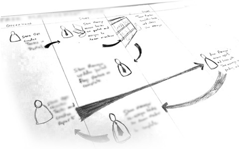 Mapping the user journey: Initial sketch